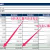レントラックスの確定日(締め日)と支払日【仕訳例付】