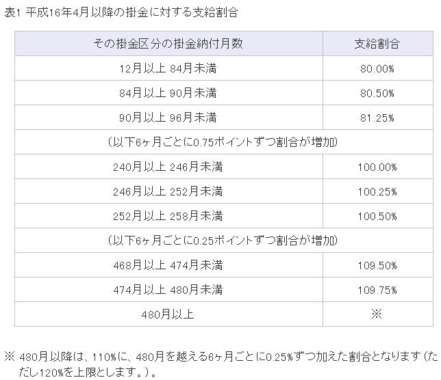 %e9%95%b7%e3%81%8f%e5%8a%a0%e5%85%a5%e3%81%99%e3%82%8c%e3%81%b0%e3%81%99%e3%82%8b%e3%81%bb%e3%81%a9%e5%be%97%e3%81%99%e3%82%8b